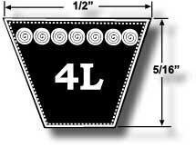 4L950 Kevlar Mower V Belt