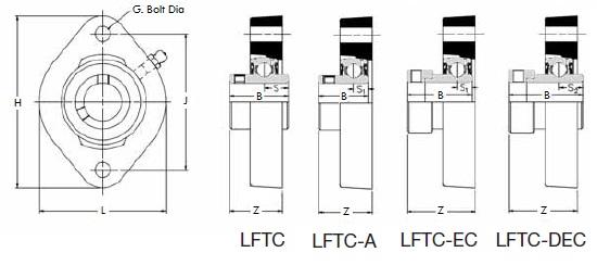 lftc20ec rhp 20mm 2 bolt flanged bearing  flat back